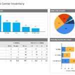 Verschaffen Sie sich mit Hilfe von Dashboards einen Überblick über Ihre vorhandene RZ-Infrastruktur.